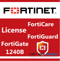 Fortinet FortiGate-1240B Series