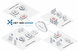 Giải pháp Wireless của Fortinet